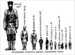 Сравнение народонаселения Российской империи